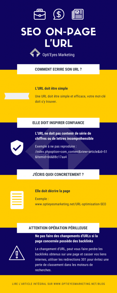 Infographie SEO-Optimisation-URL