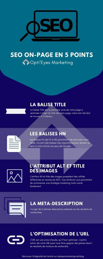 infographie SEO On page